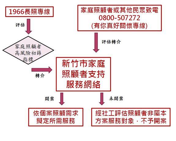 http://www.hcchb.gov.tw/2016hcc/CKEdit/upload/images/kgifu.JPG